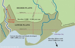 Geological History of North Toronto