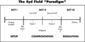 Sydfield1