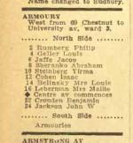 Tor-1913-Armoury