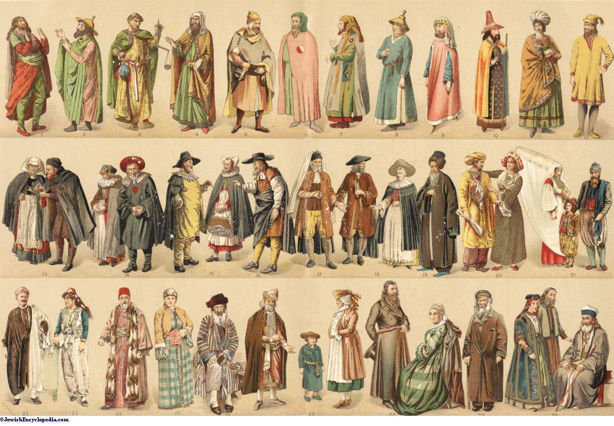 costumes Jews